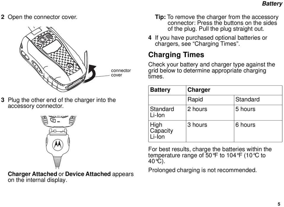 Charging Times Check your battery and charger type against the grid below to determine appropriate charging times. 3 Plug the other end of the charger into the accessory connector.