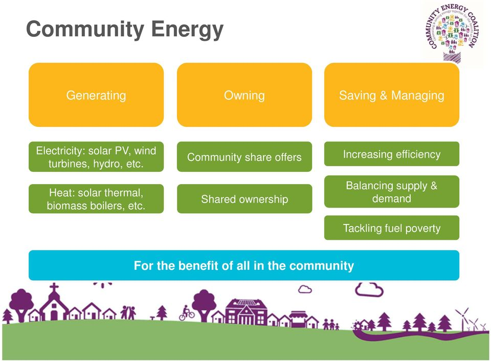 Community share offers Shared ownership Increasing efficiency Balancing