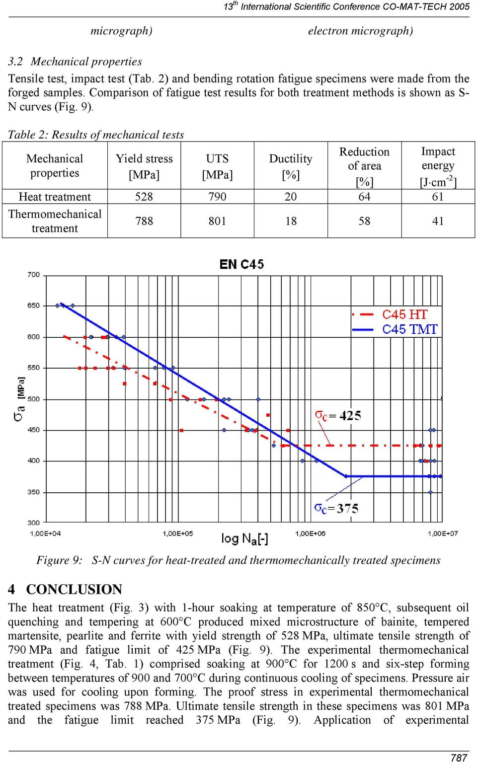 Table 2: Results of mechanical tests Mechanical properties Yield stress [MPa] UTS [MPa] Ductility [%] Reduction of area [%] Impact energy [J cm -2 ] Heat treatment 528 790 20 64 61 Thermomechanical