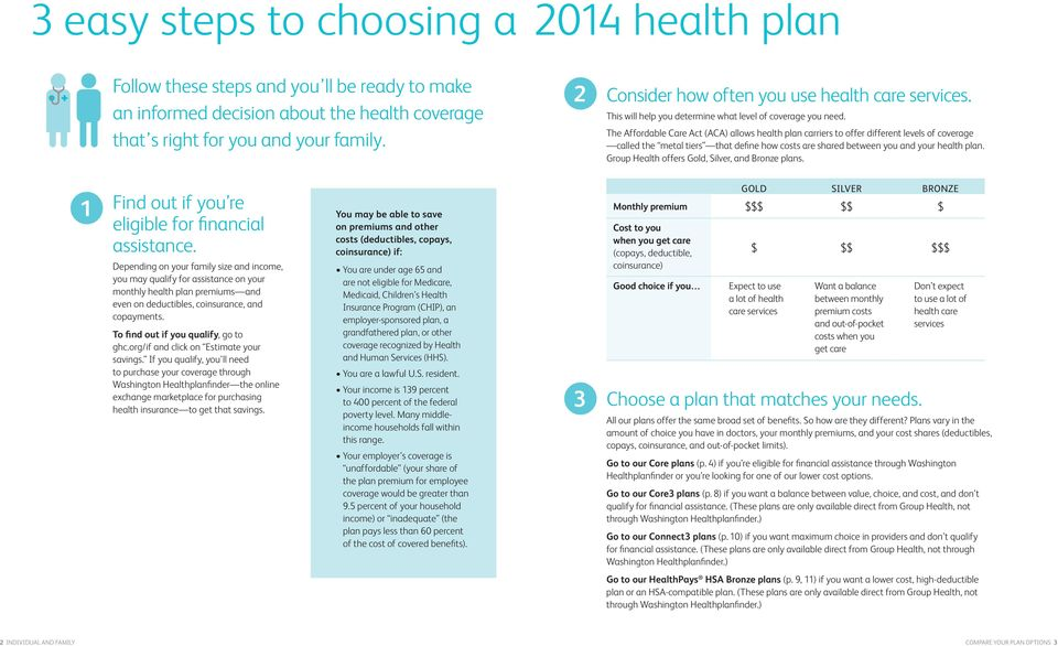 The Affordable Care Act (ACA) allows health plan carriers to offer different levels of coverage called the metal tiers that define how costs are shared between you and your health plan.