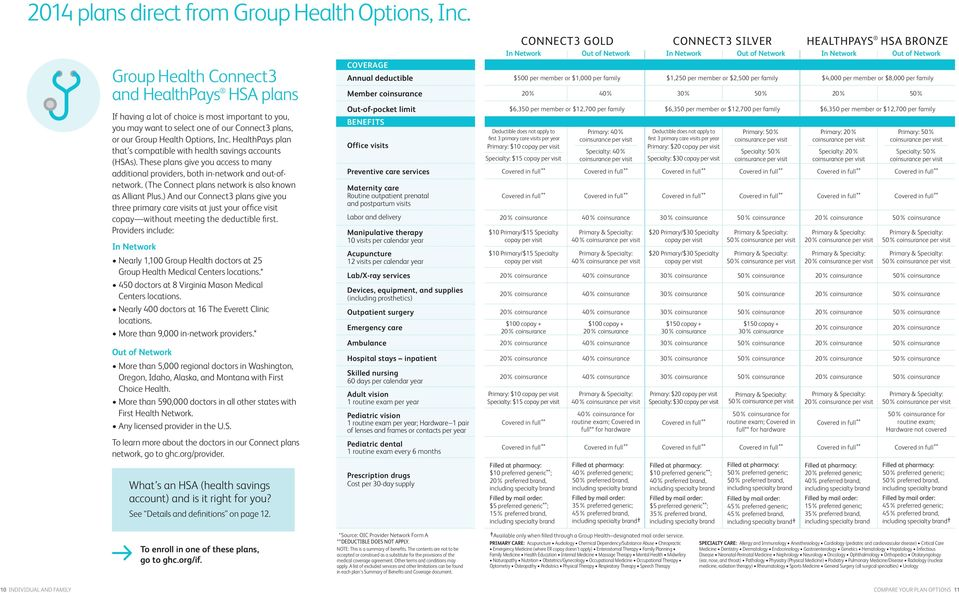 HealthPays plan that s compatible with health savings accounts (HSAs). These plans give you access to many additional providers, both in-network and out-ofnetwork.