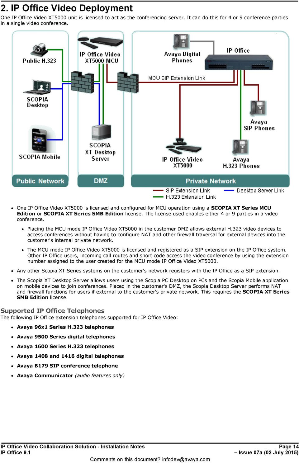 The license used enables either 4 or 9 parties in a video conference. Placing the MCU mode IP Office Video XT5000 in the customer DMZ allows external H.