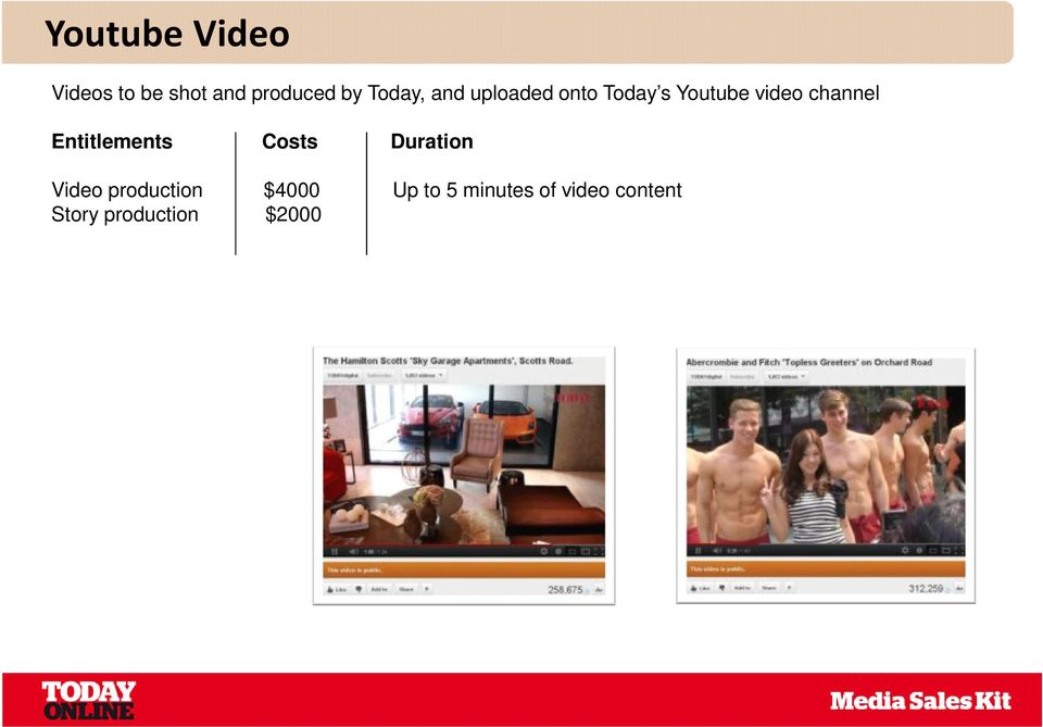 channel Entitlements Costs Duration Video