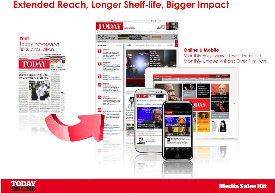 circulation Online & Mobile Monthly