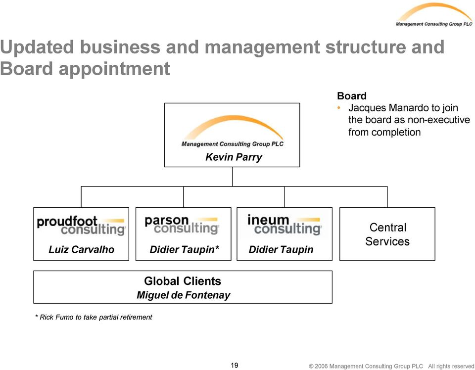 board as non-executive from completion Luiz Carvalho Didier Taupin* Didier Taupin Central