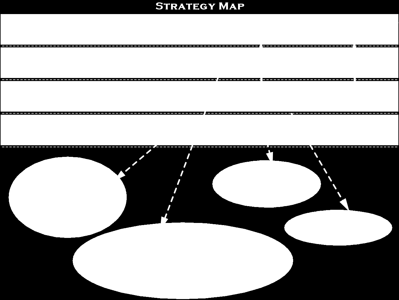 PURPOSE & OVERVIEW OF STRATEGY MAPS Strategy Maps are a way of providing a macro view of an organisation's strategy.