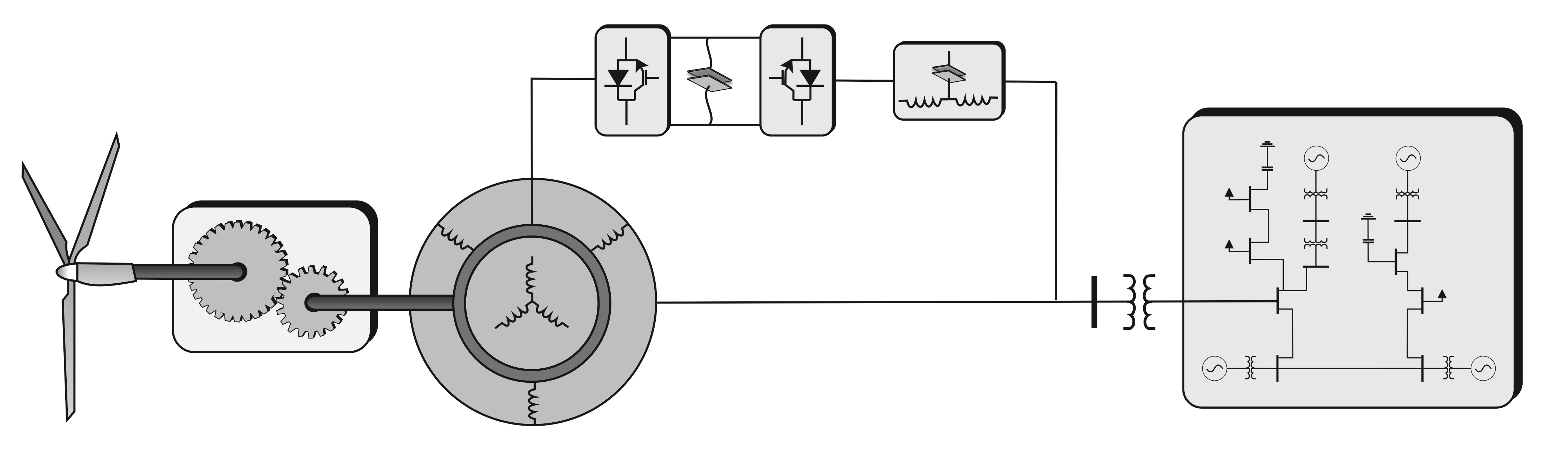 Universidade Federal De Minas Gerais Modeling Of Full Converter Controllers For A Doublyfed Wind Power System National Instruments Turbine Technologies 7 The Converters Used Have Only Portion Around 25