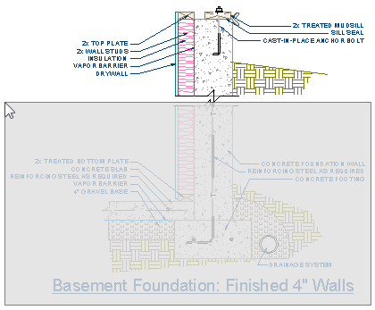 Chief Architect X7 User s Guide 3. Place a second CAD Point at the upper portion at the top right corner of the polyline representing the concrete stem wall.