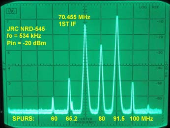 NPR Testing as Diagnostic Tool: a case study Poor NPR led us to check LO spectral purity DUT Notch khz BPF khz NPR db Figure JRC NRD-525 534 12-552 73 5340 12-10164 72 JRC NRD-545