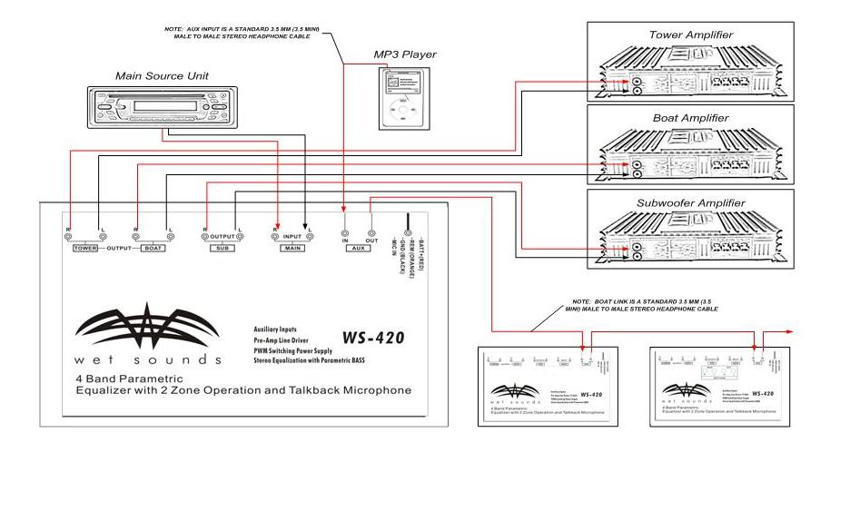 Awesome Wet Sounds Eq Wiring Diagram General Wiring Diagram Data Wiring Cloud Hisonuggs Outletorg