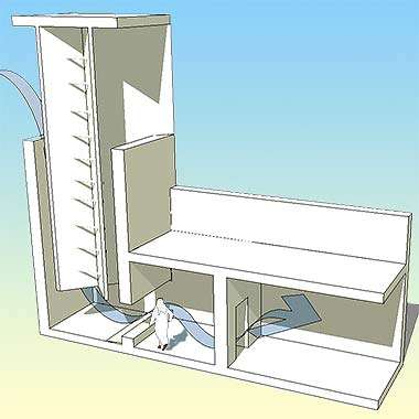 Wind tower/ wind catcher CONCEPT: -Aids comfort ventilation -Capture the natural breeze and direct it inside the buildings -the tower inlet is