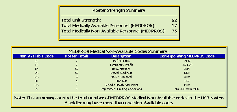 Roster Strength Summary The Ears At Bottom Of Created