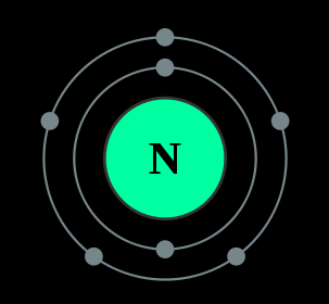 Valence Electrons Valence electrons are the electrons in the outermost s and p-orbitals that can be