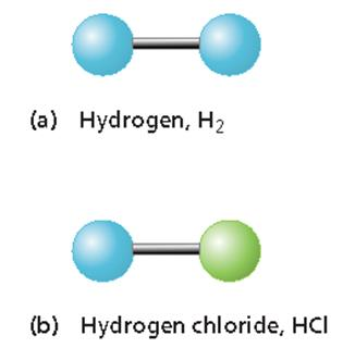 VSEPR Theory As shown at right, diatomic molecules, like those of a) hydrogen (H 2 ) and b) hydrogen chloride (HCl) can only be linear because they consist of only two atoms.