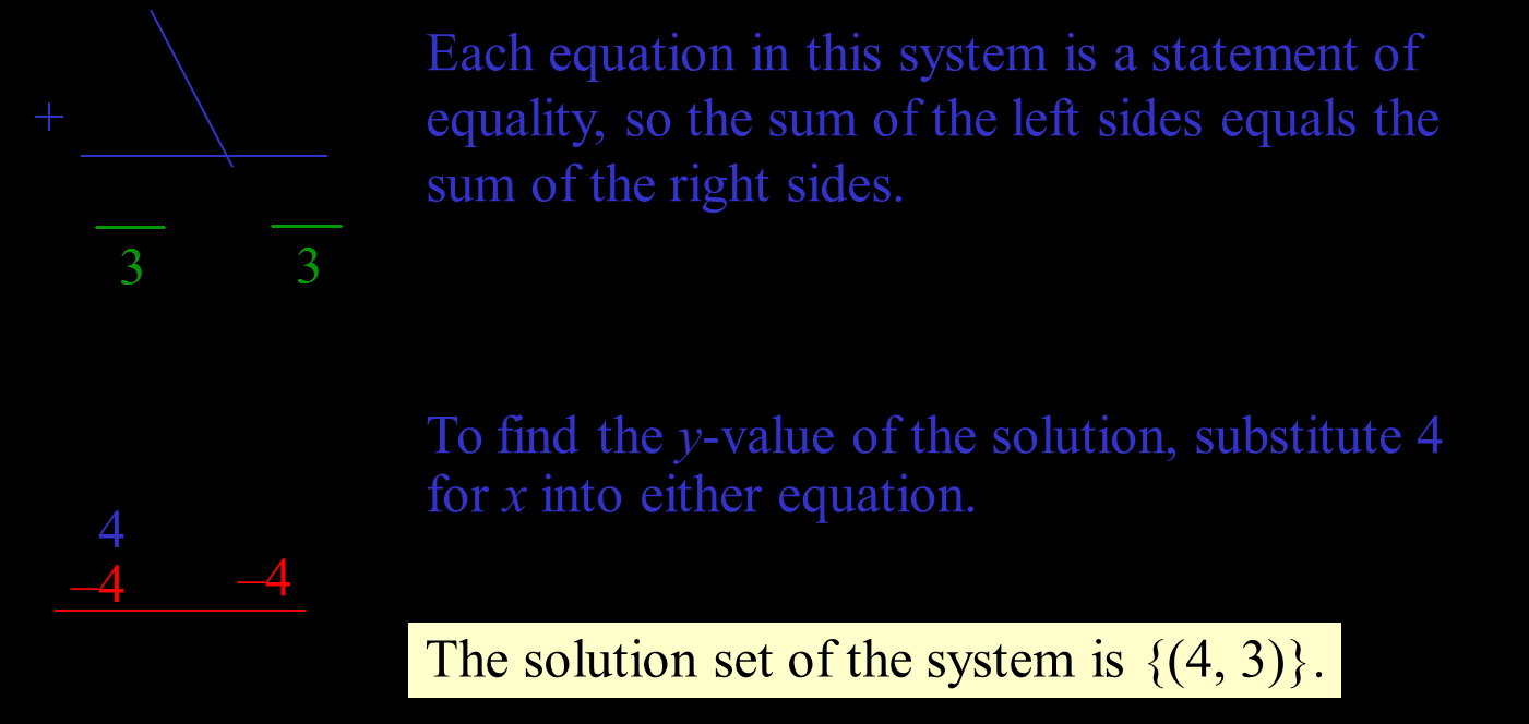 Section 4.3: Solving Systems of Linear Equations by Elimination Objectives: 1. Solve linear systems by elimination. 2. Multiply when using the elimination method. 3.
