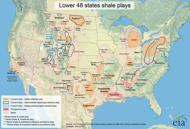 Major Shale-Gas Plays in US Utica