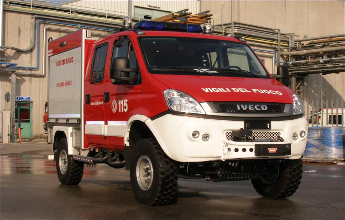 IVECO MAGIRUS COMBI (Similar vehicle) Based on: