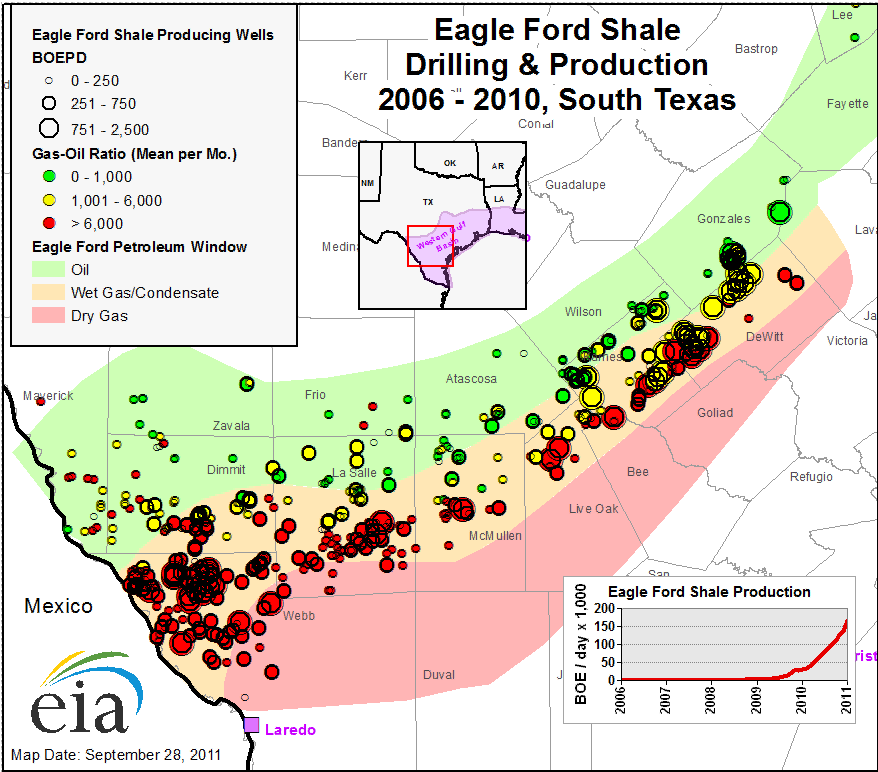 Shale gas production can grow rapidly once access, technology, market, labor, water and environmental issues are addressed Barnett Eagle Ford www.eia.gov/todayinenergy/images/2011.07.12/shale.gif.
