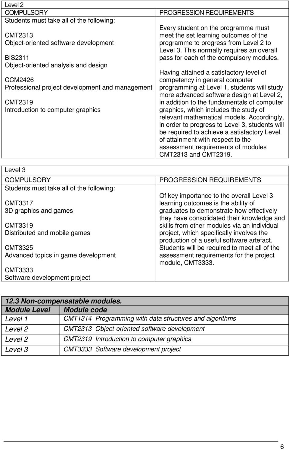 topics in game development CMT3333 Software development project PROGRESSION REQUIREMENTS Every student on the programme must meet the set learning outcomes of the programme to progress from Level 2