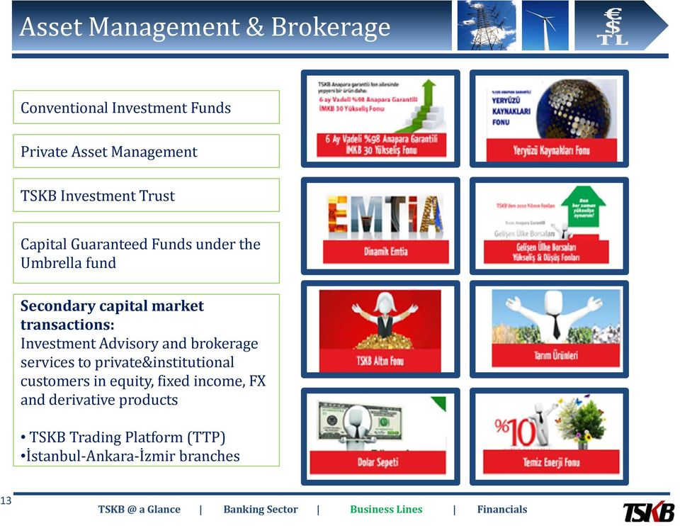 transactions: Investment Advisory and brokerage services to private&institutional customers in