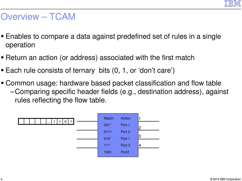 usage: hardware based packet classification and flow table Comparing specific header fields (e.g., destination address), against rules reflecting the flow table.