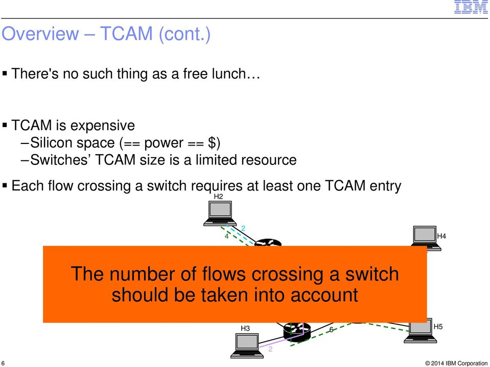 power == $) Switches TCAM size is a limited resource Each flow crossing a