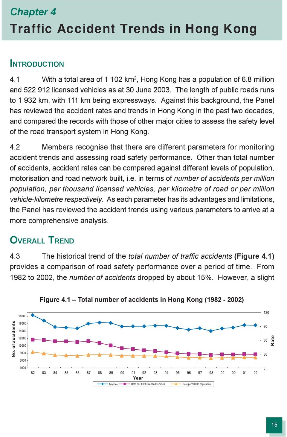 Against this background, the Panel has reviewed the accident rates and trends in Hong Kong in the past two decades, and compared the records with those of other major cities to assess the safety