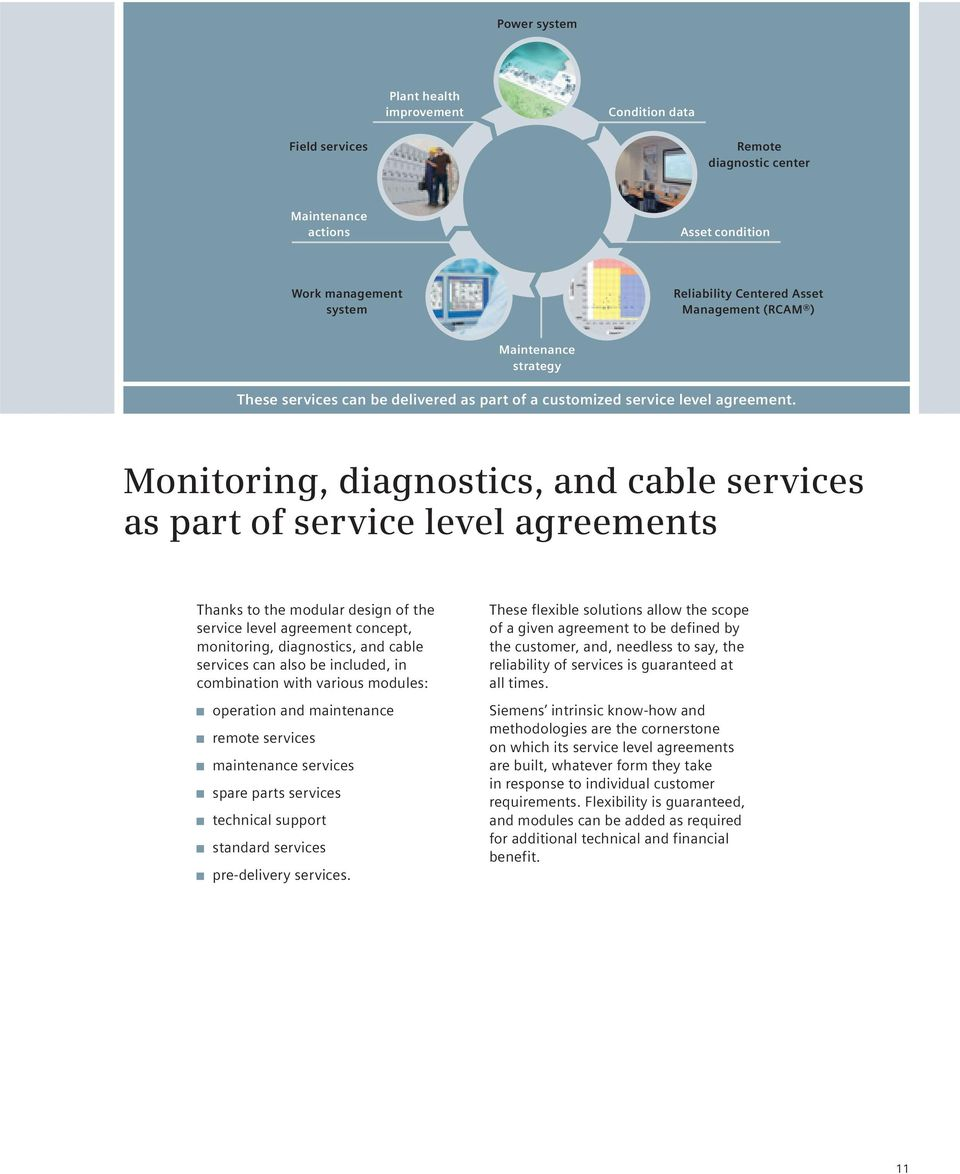 Monitoring, diagnostics, and cable services as part of service level agreements Thanks to the modular design of the service level agreement concept, monitoring, diagnostics, and cable services can