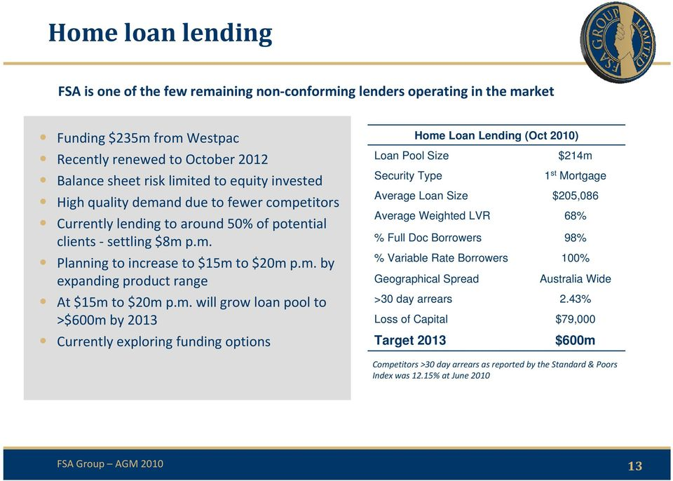 m. will grow loan pool to >$600m by 2013 Currently exploring funding options Home Loan Lending (Oct 2010) Loan Pool Size $214m Security Type 1 st Mortgage Average Loan Size $205,086 Average Weighted