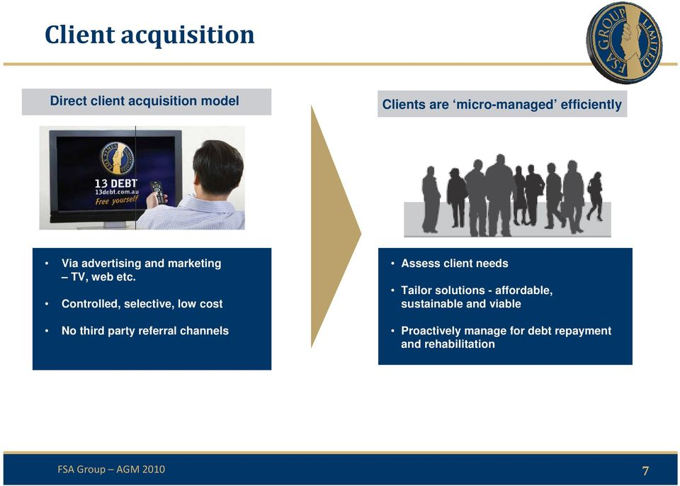 Controlled, selective, low cost No third party referral channels Assess client