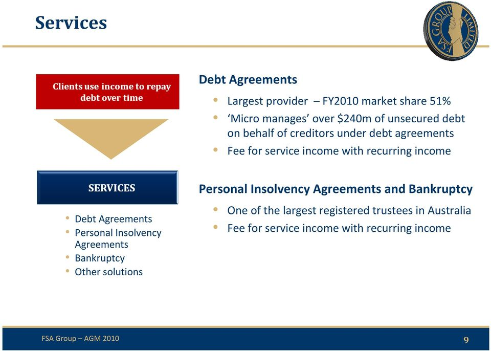 Insolvency Agreements and Bankruptcy Debt Agreements Personal Insolvency Agreements Bankruptcy Other