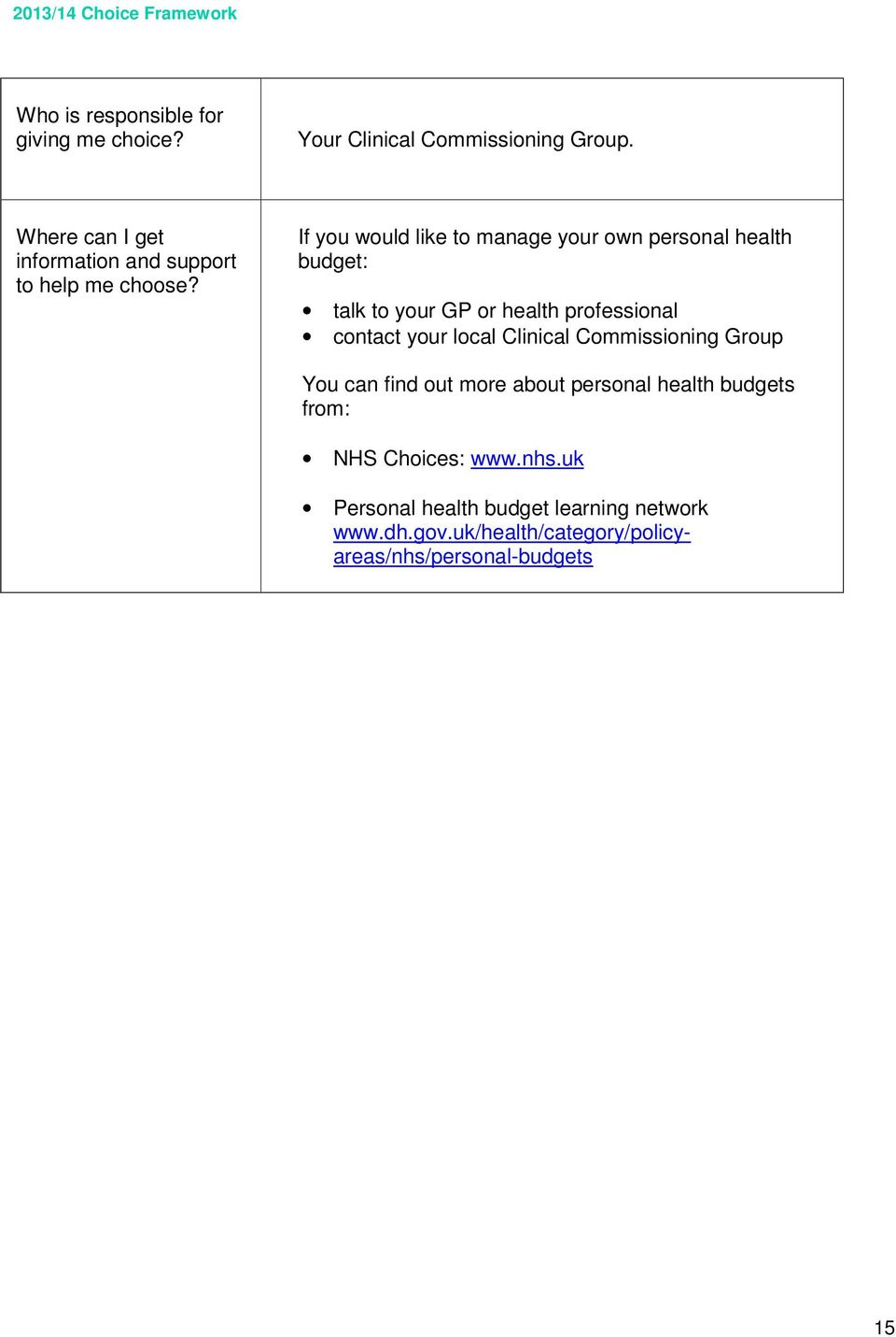 If you would like to manage your own personal health budget: talk to your GP or health professional contact your local
