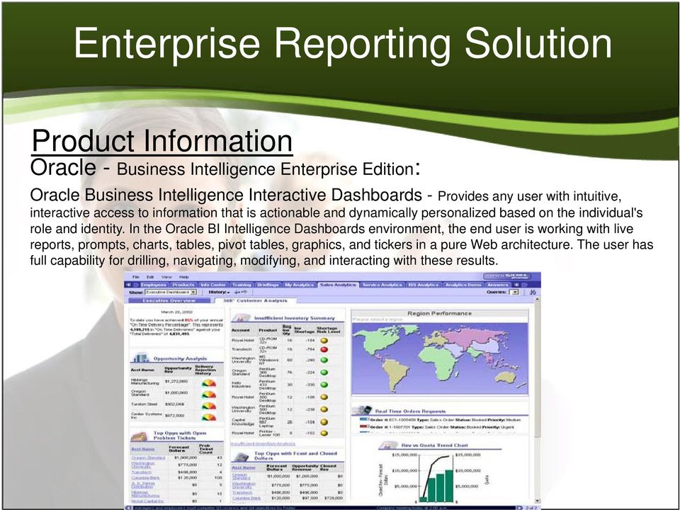In the Oracle BI Intelligence Dashboards environment, the end user is working with live reports, prompts, charts, tables, pivot tables,