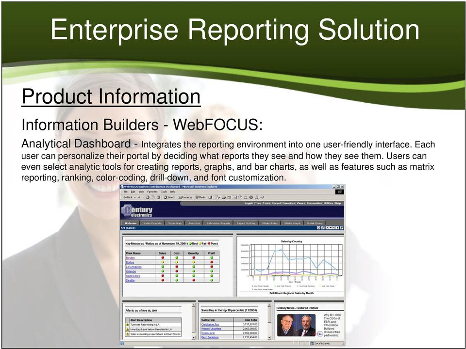 Each user can personalize their portal by deciding what reports they see and how they see them.