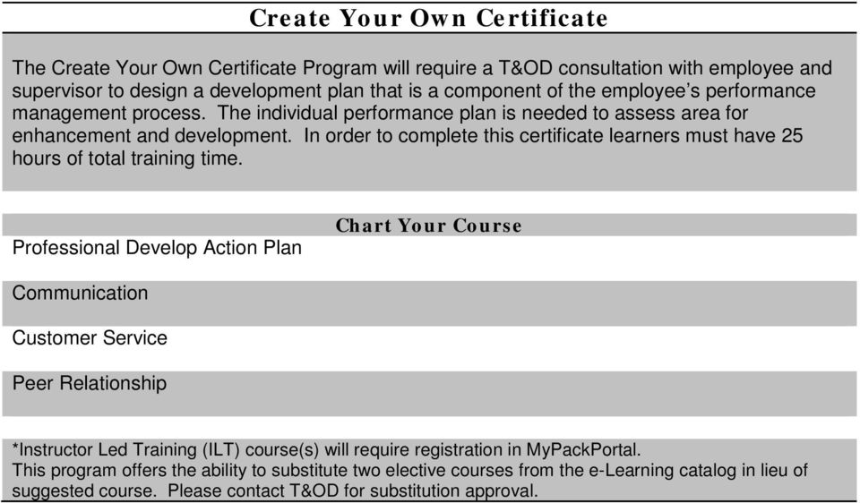 In order to complete this certificate learners must have 25 hours of total training time.