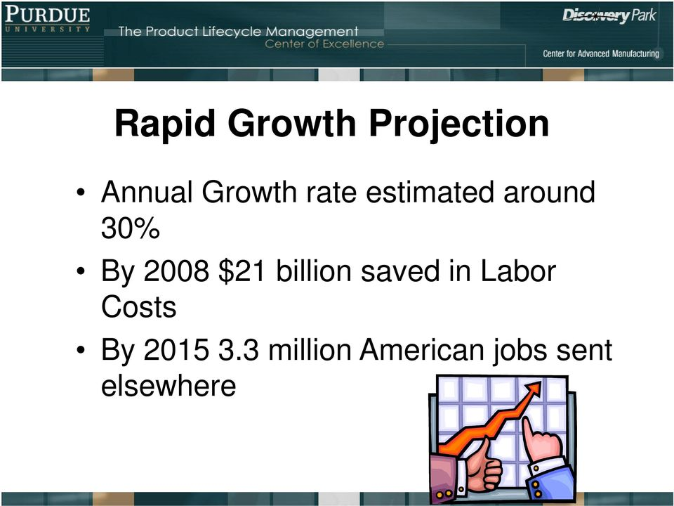billion saved in Labor Costs By 2015 3.