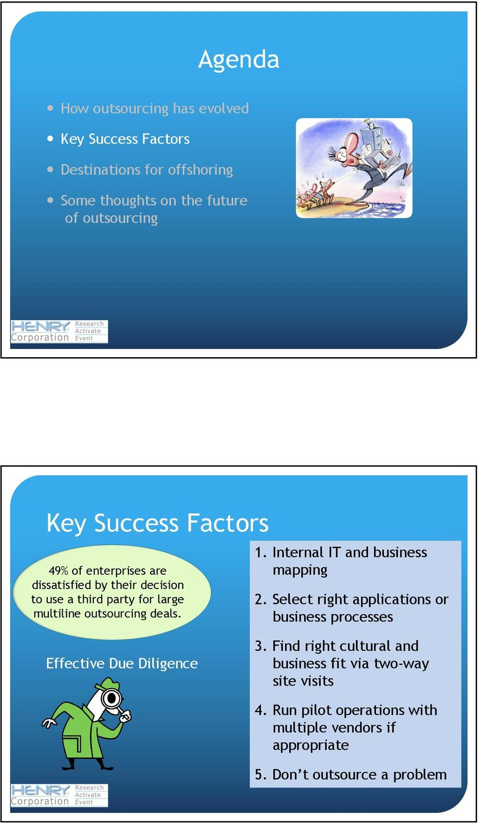 1. Internal IT and business mapping 2. Select right applications or business processes Effective Due Diligence 3.