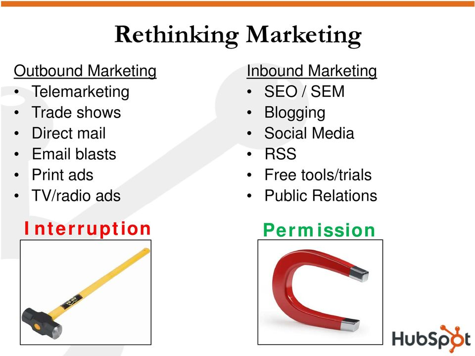 ads Interruption Inbound Marketing SEO / SEM Blogging