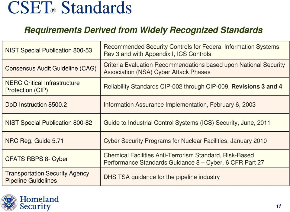 Reliability Standards CIP-002 through CIP-009, Revisions 3 and 4 DoD Instruction 8500.