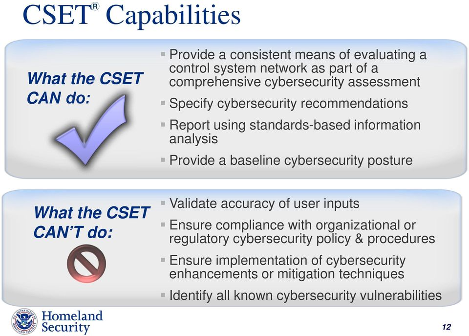 cybersecurity posture What the CSET CAN T do: Validate accuracy of user inputs Ensure compliance with organizational or regulatory