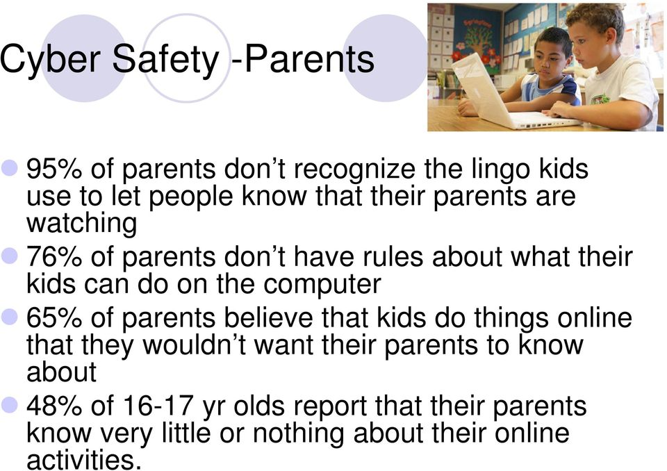 of parents believe that kids do things online that they wouldn t want their parents to know about 48%