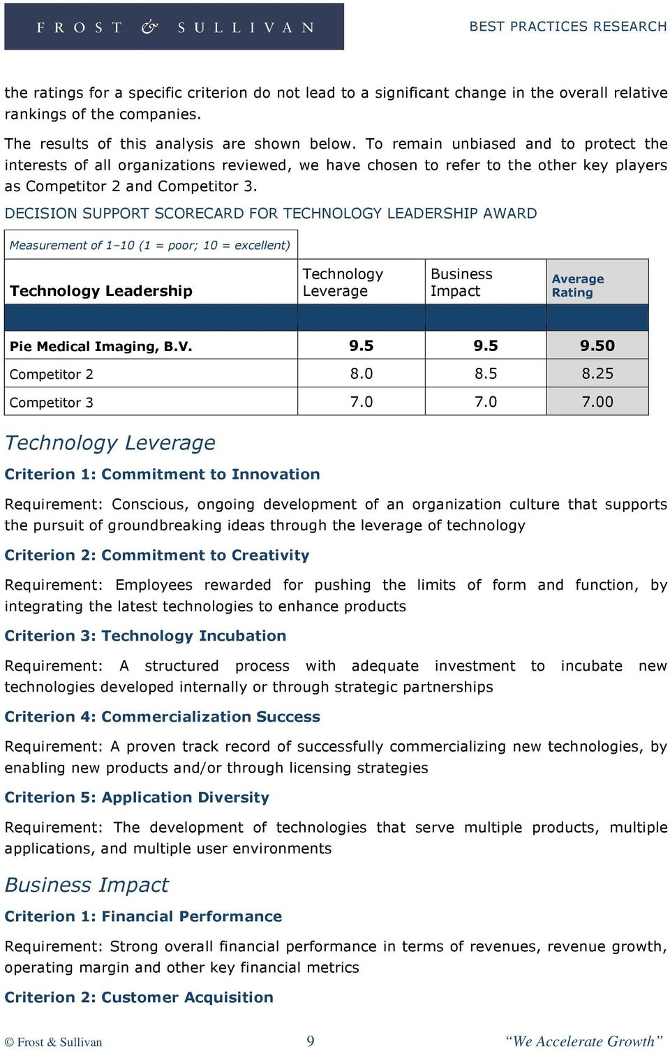 DECISION SUPPORT SCORECARD FOR TECHNOLOGY LEADERSHIP AWARD Measurement of 1 10 (1 = poor; 10 = excellent) Technology Leadership Technology Leverage Business Impact Average Rating Pie Medical Imaging,