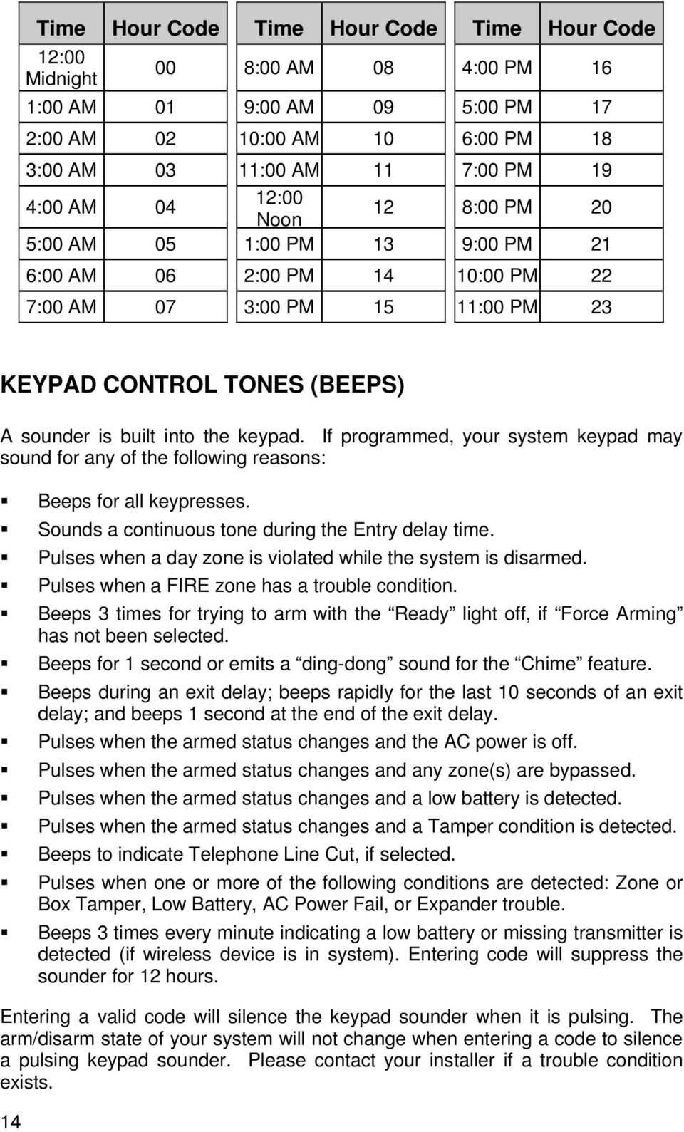 If programmed, your system keypad may sound for any of the following reasons: Beeps for all keypresses. Sounds a continuous tone during the Entry delay time.