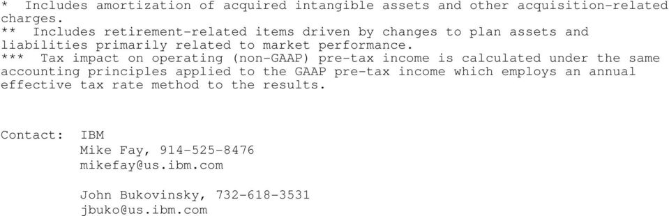 *** Tax impact on operating (non-gaap) pre-tax income is calculated under the same accounting principles applied to the GAAP