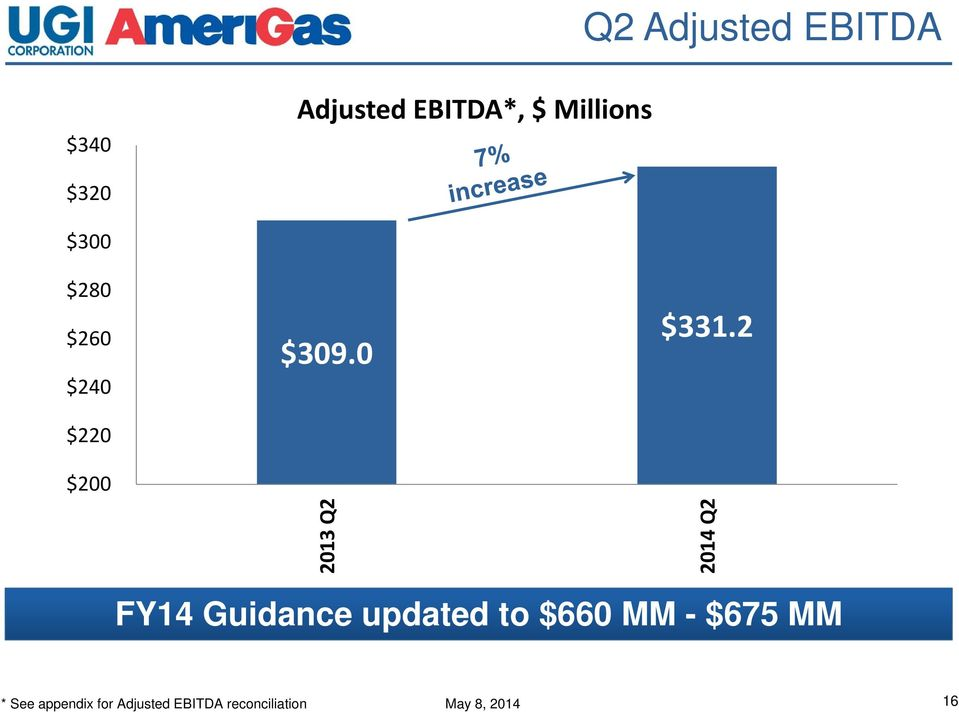 2 2014 Q2 FY14 Guidance updated to $660 MM - $675 MM *