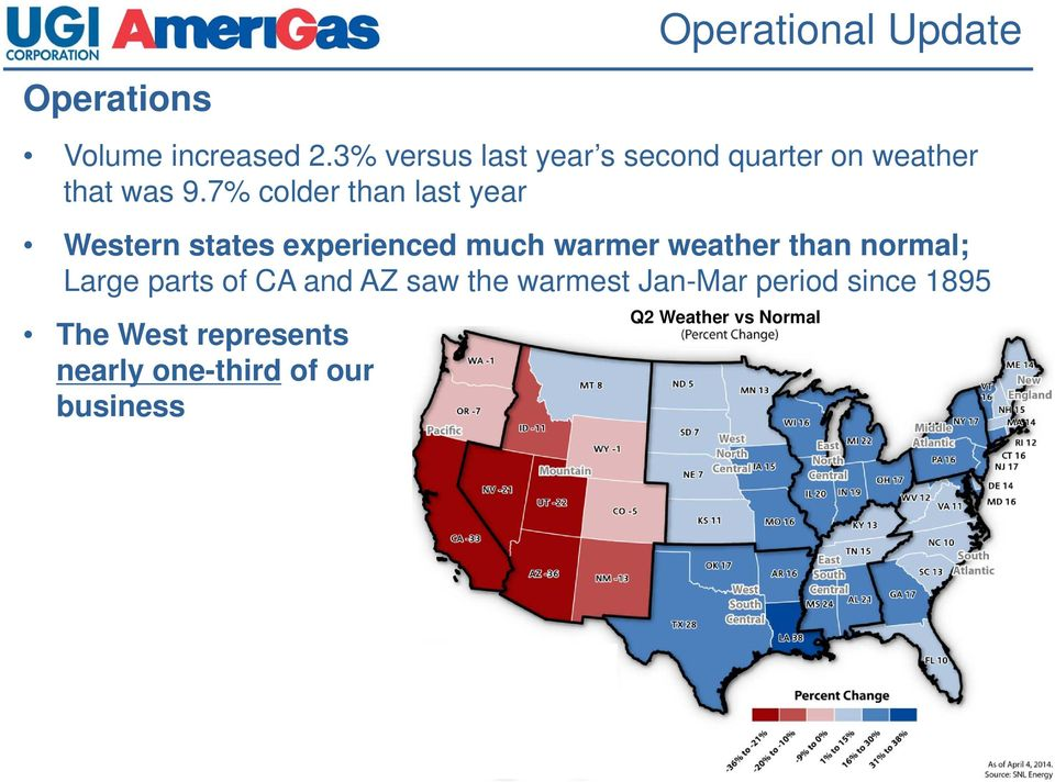 7% colder than last year Western states experienced much warmer weather than normal;