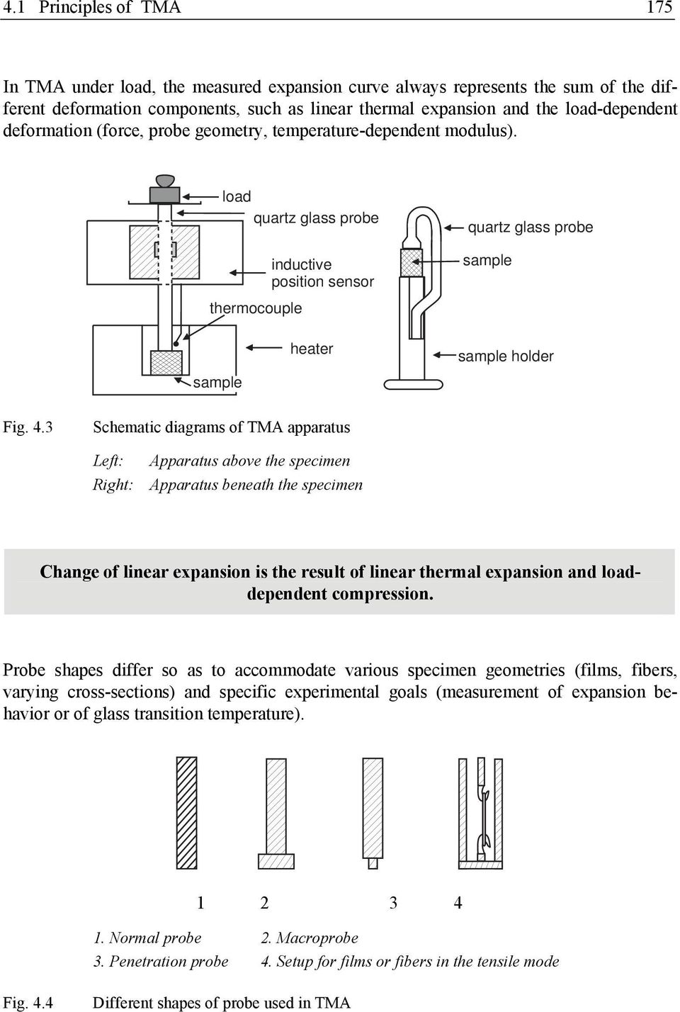 3 Schematic diagrams of TMA apparatus Left: Apparatus above the specimen Right: Apparatus beneath the specimen Change of linear expansion is the result of linear thermal expansion and loaddependent