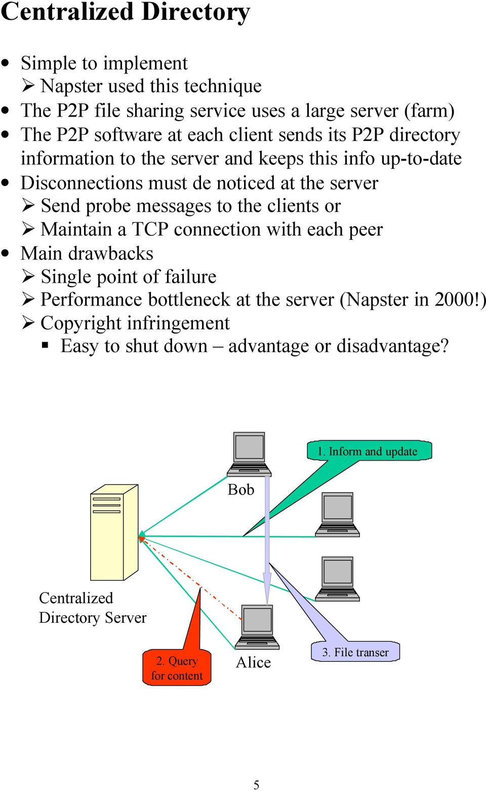 the clients or Maintain a TCP connection with each peer Main drawbacks Single point of failure Performance bottleneck at the server (Napster in 2000!