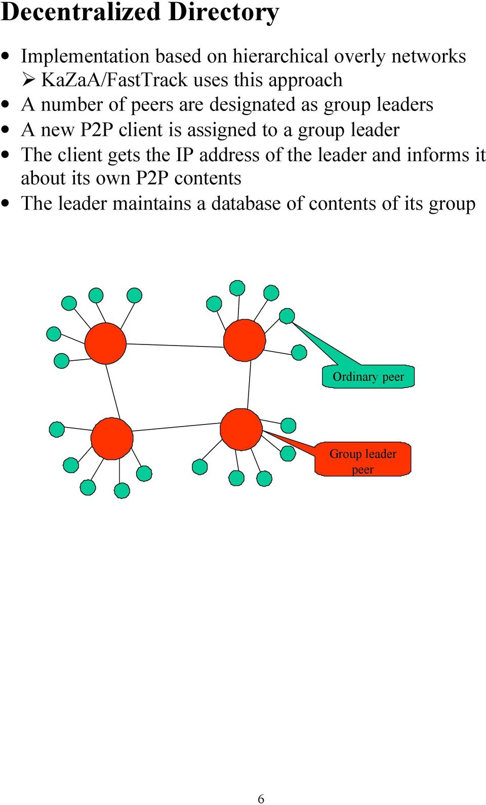 assigned to a group leader The client gets the IP address of the leader and informs it about its