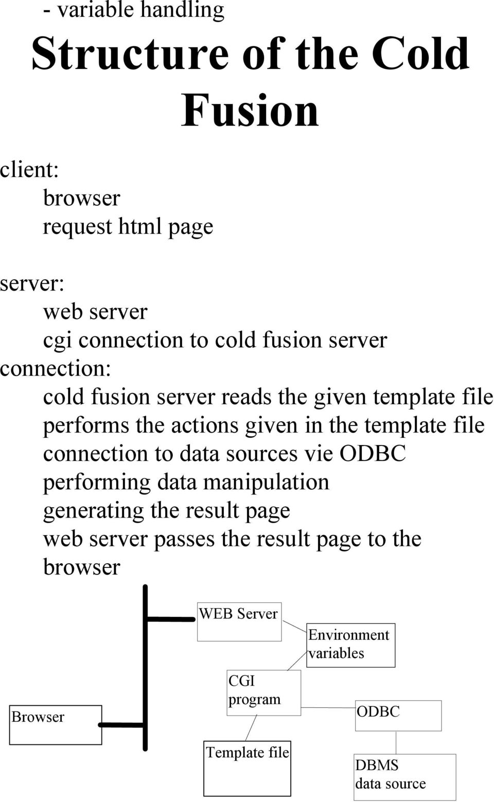 template file connection to data sources vie ODBC performing data manipulation generating the result page web server